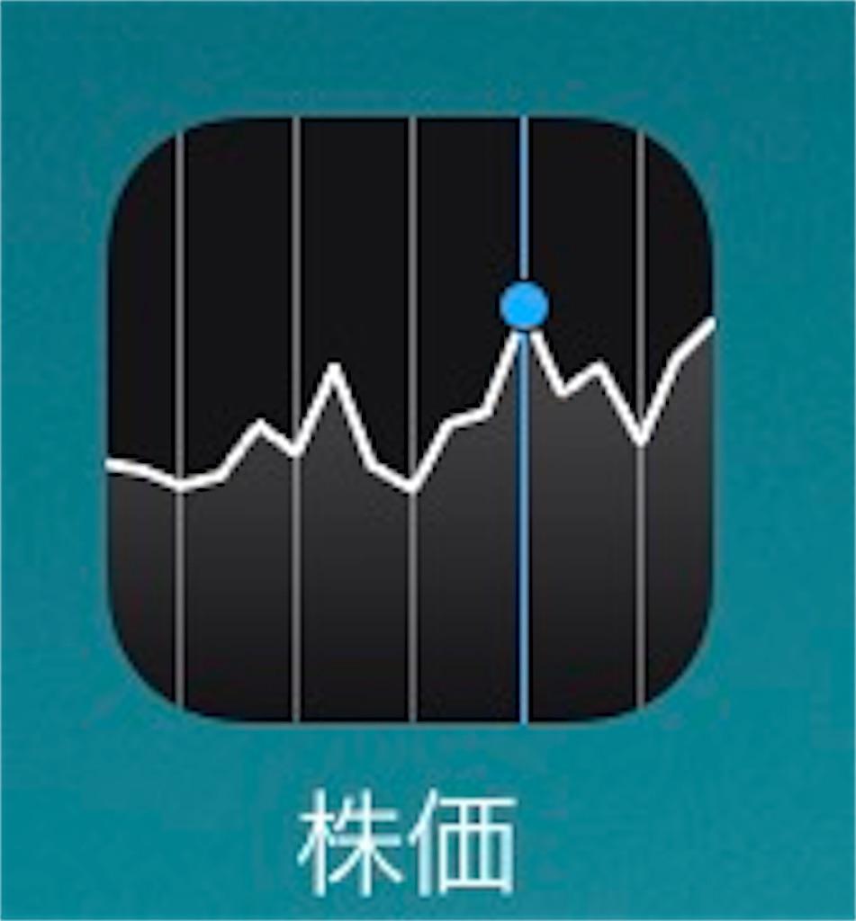 米国株のリアルタイム株価を確認できる株価アプリ