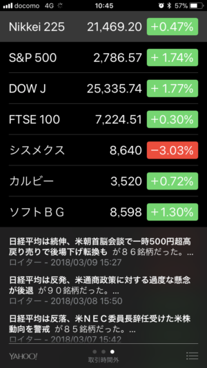 株価アプリインデックス指数登録の方法