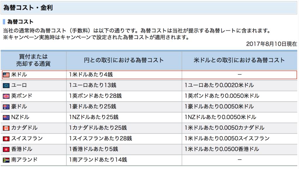 米国株 手数料 為替 SBI
