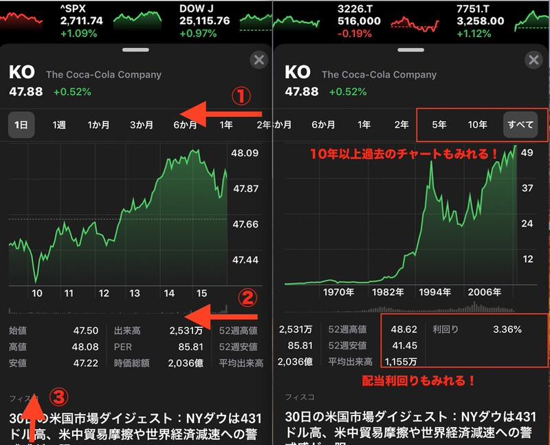 株価アプリ使い方詳細