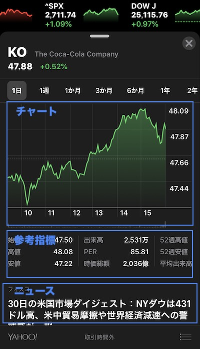 マイクロソフト株価リアルタイム
