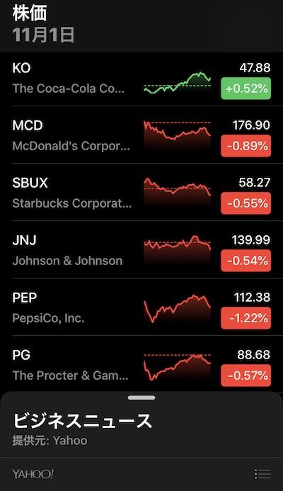 株価アプリ使い方