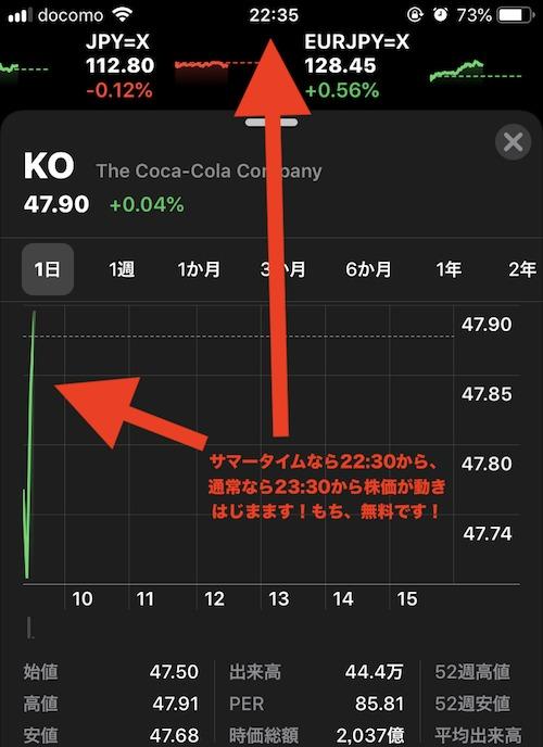 米国株リアルタイム株価