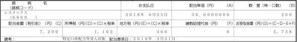 シスメックス(6869)配当金
