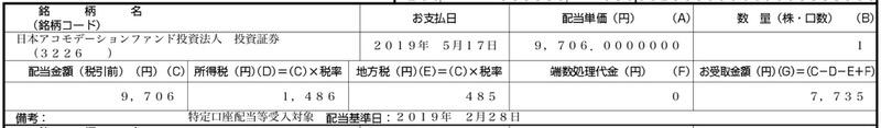 日本アコモ分配金