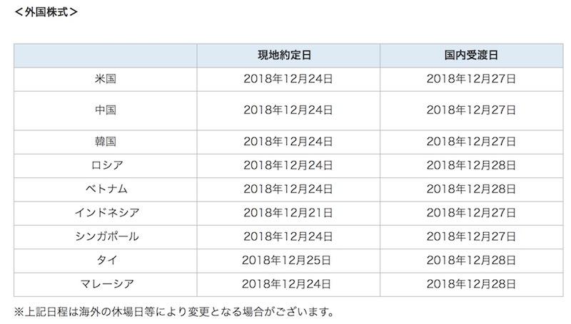 株式取引カレンダー 海外株米国株