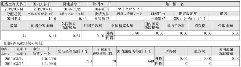 MSFT配当金