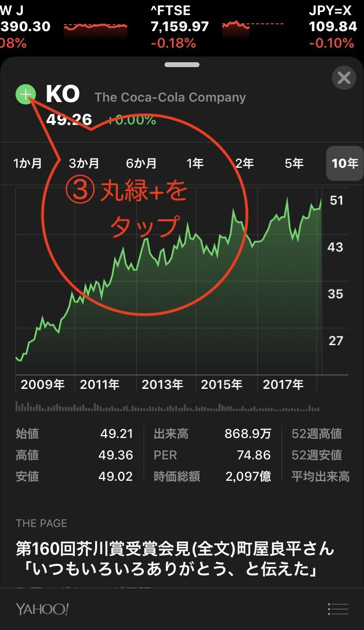 フォース ドット 株価 セールス コム