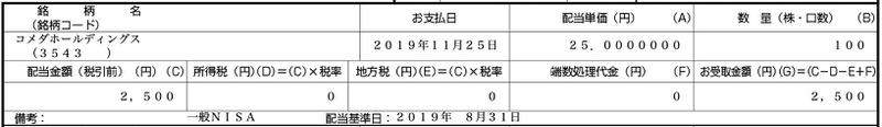 コメダHD(3543)配当金