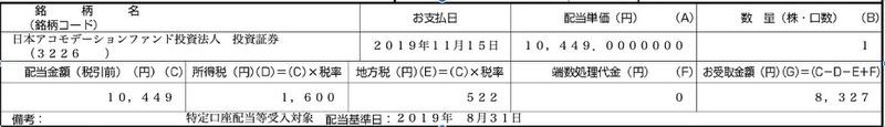 日本アコモデーションファンド投資法人(3226)分配金