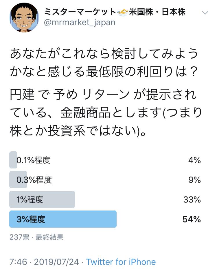 円建で望む金利アンケート