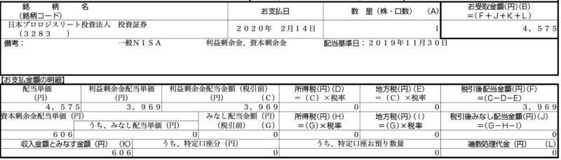 日本プロロジスリート投資法人(3283)の分配金