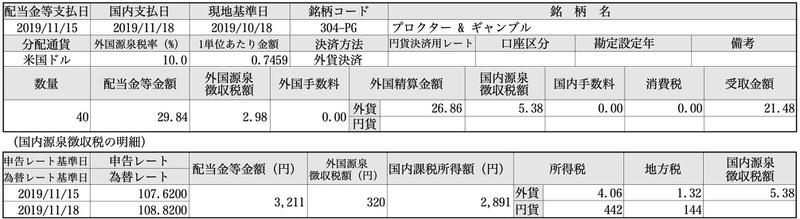 プロクター&ギャンブル(PG)配当金