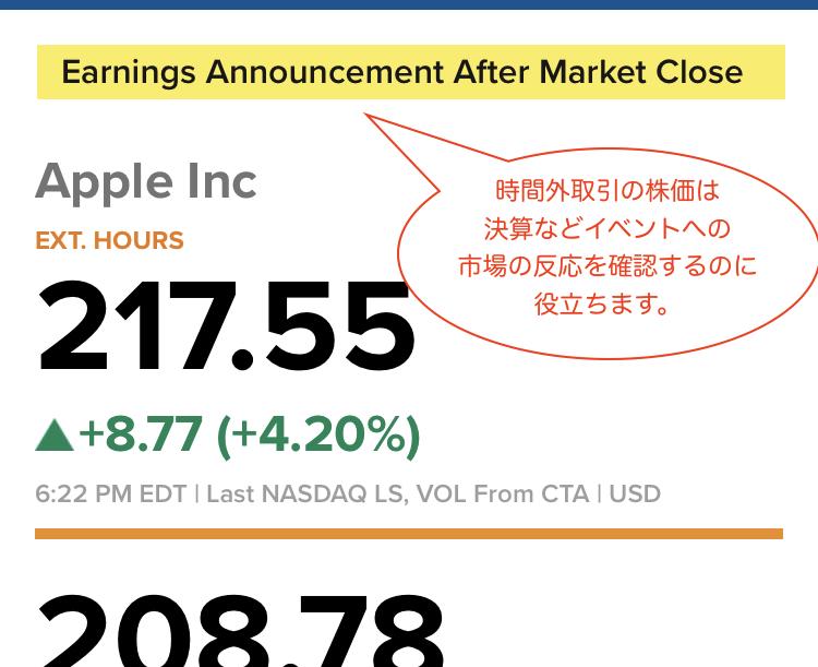 米国株時間外取引株価