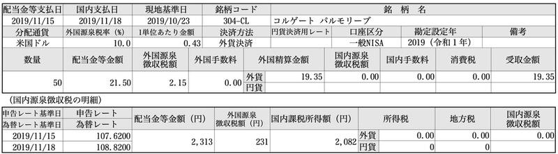 コルゲートパルモリーブ(CL)の配当金