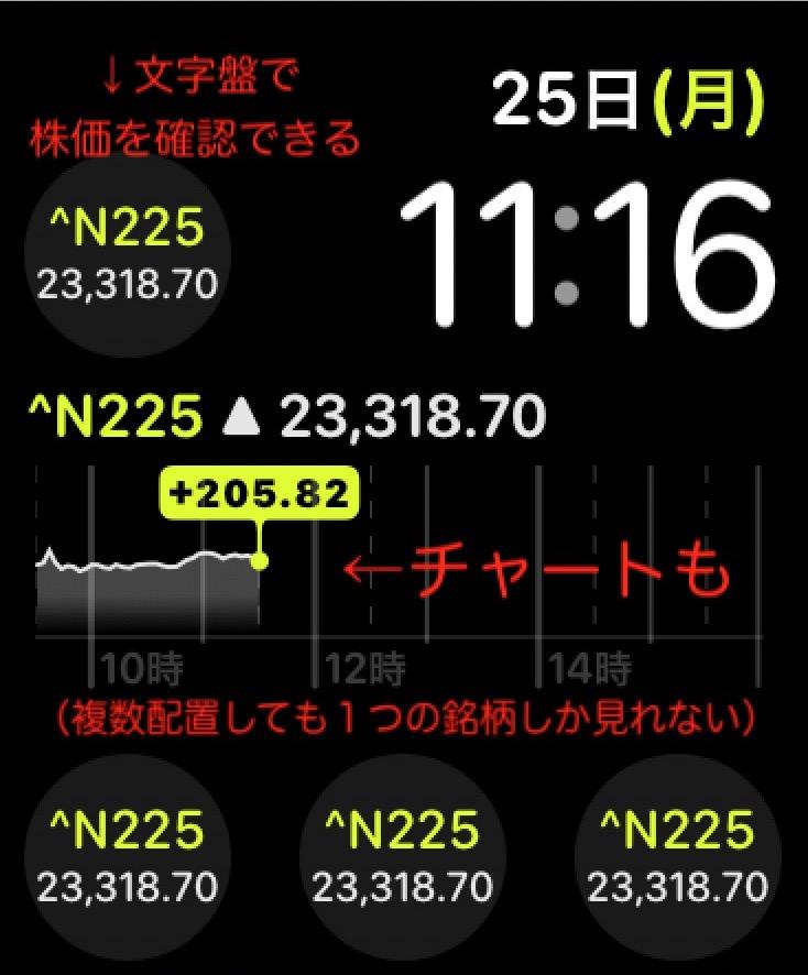 アップルウォッチ株価アプリ