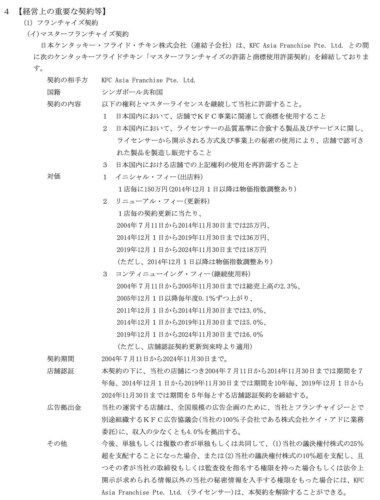 日本ケンタッキーフランチャイズ契約