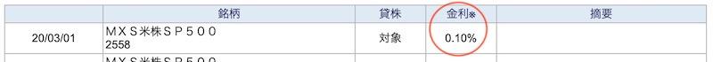 MAXIS米国株式(S&P500)上場投信の貸株