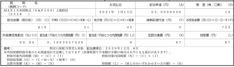 2558配当金分配金スクリーンショット 2021-01-16 16.29.34