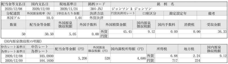 JNJ2020-12-12 16.47.52
