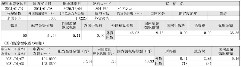 PEPスクリーンショット 2021-01-12 20.19.39