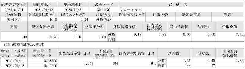 MKCスクリーンショット 2021-01-13 20.51.36