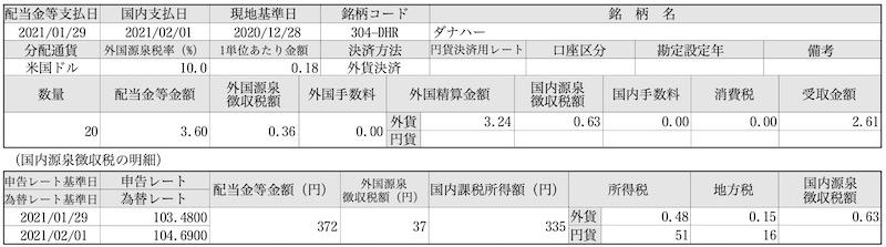 DHRスクリーンショット 2021-02-03 19.46.57