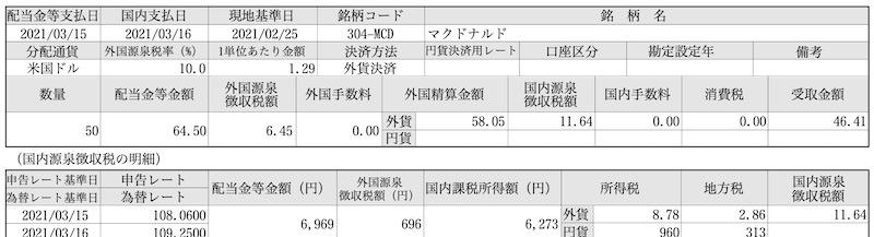 MCDスクリーンショット 2021-03-18 7.07.36