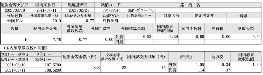 SPGIスクリーンショット 2021-03-13 7.48.24