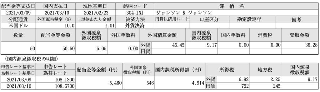 JNJスクリーンショット 2021-03-13 7.48.18