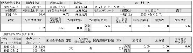 COST配当金