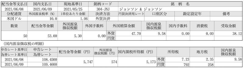 JNJスクリーンショット 2021-06-16 19.53.11